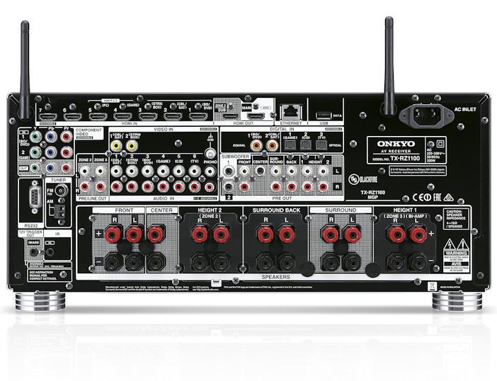 Onkyo TX-RZ820 - Dolby Atmos